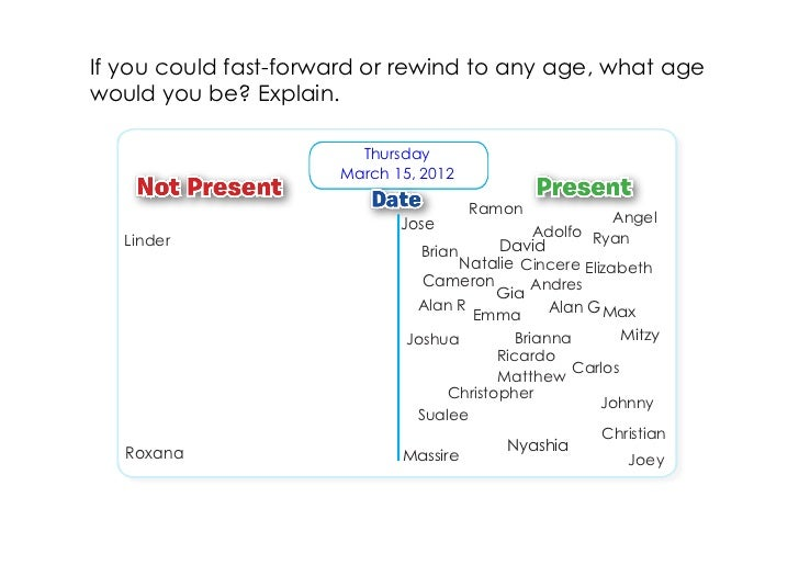 If you could fastforward or rewind to any age, what agewould you be? Explain.                        Thursday            ...