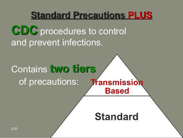 infection control guidelines nsw perform a sterile procedure
