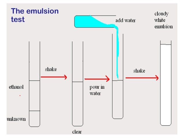 emulsion test for lipids