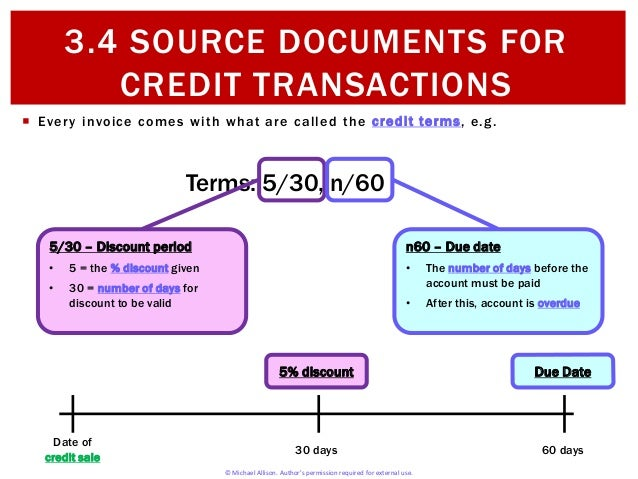 Accounting Documents Examples