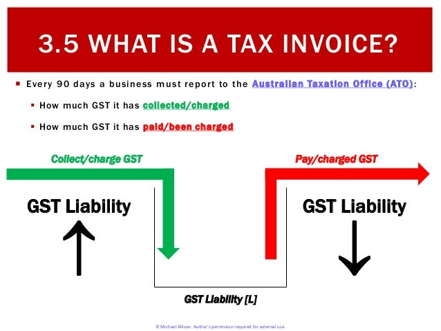 What Is A Tax Invoice