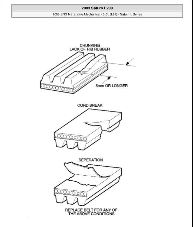 1999 saturn engine diagram