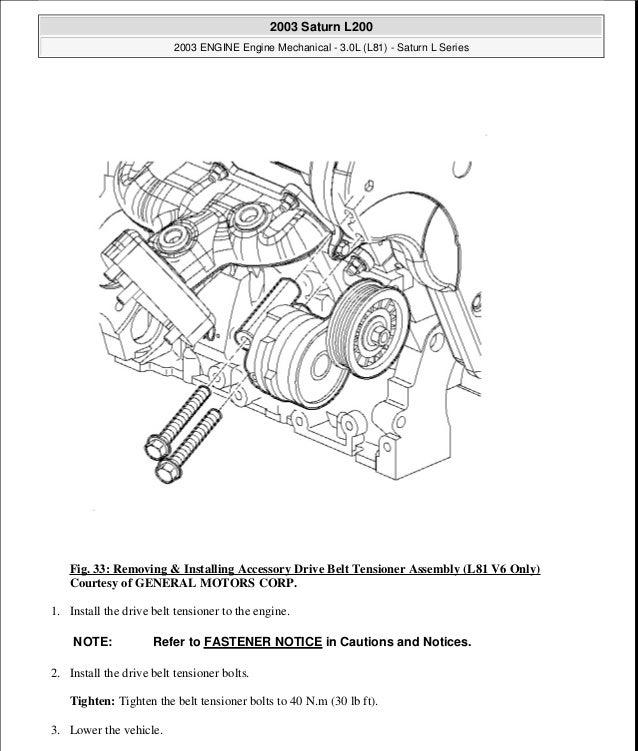 [DIAGRAM_5UK]  3.0 l engine | L81 Engine Diagram |  | SlideShare