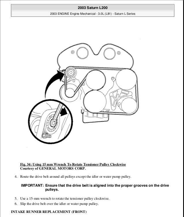 vue saturn 3 0 engine diagram wiring diagrams structure 2004 Saturn Ion Engine Diagram