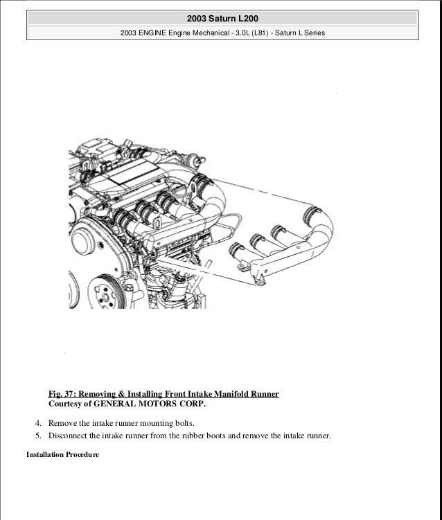 [DIAGRAM_38EU]  3.0 l engine | L81 Engine Diagram |  | SlideShare