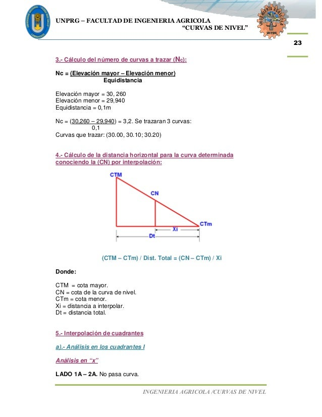 3. curvas de nivel (topografía)