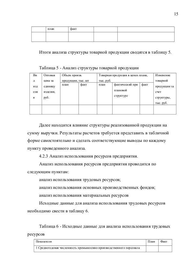 15 план факт Итоги анализа структуры товарной продукции сводятся в таблицу 5. Таблица 5 - Анализ структуры товарной продук...
