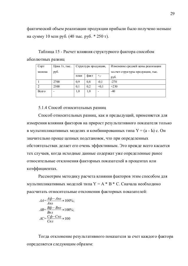 29 фактический объем реализации продукции прибыли было получено меньше на сумму 10 млн руб. (40 тыс. руб. * 250 т). Таблиц...
