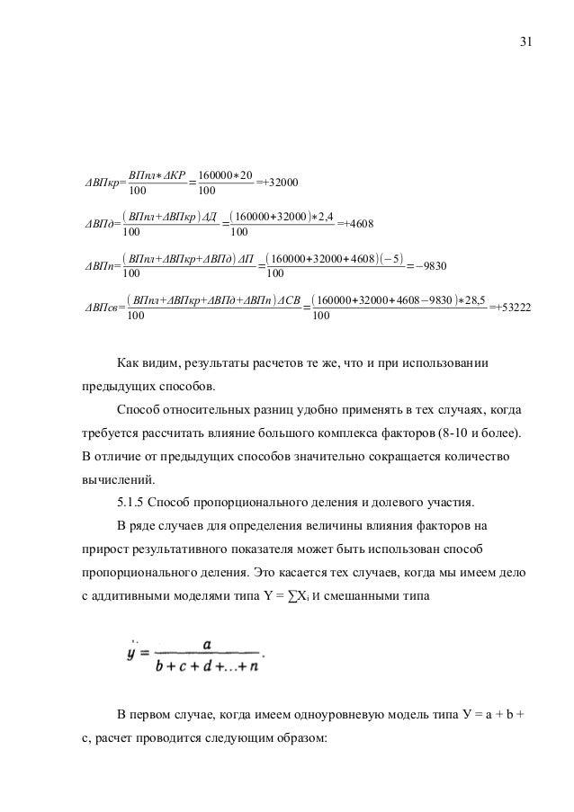 31 ΔВПкр= ВПпл∗ΔКР 100 = 160000∗20 100 =+32000 ΔВПд= ( ВПпл+ΔВПкр)ΔД 100 = (160000+32000)∗2,4 100 =+4608 ΔВПп= ( ВПпл+ΔВПк...