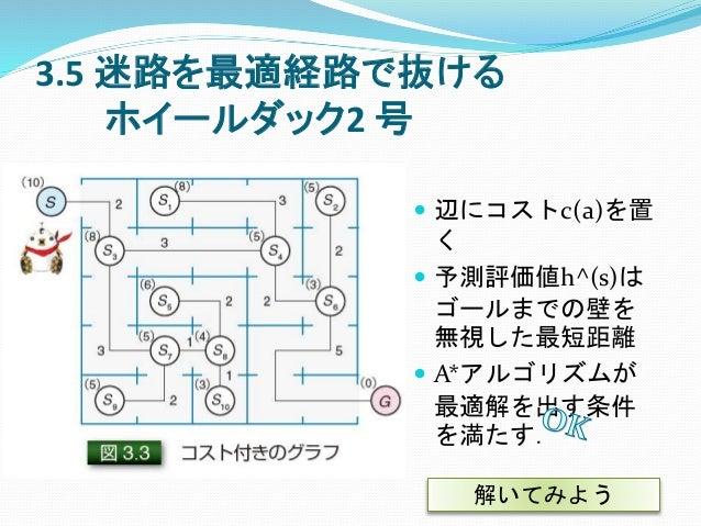 3.5 迷路を最適経路で抜ける ホイールダック2 号  辺にコストc(a)を置 く  予測評価値h^(s)は ゴールまでの壁を 無視した最短距離  A*アルゴリズムが 最適解を出す条件 を満たす. 解いてみよう