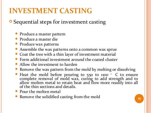 Investment Casting Pdf