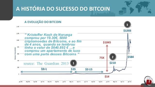 Norvegas bitcoins nba referee fired for bettingadvice