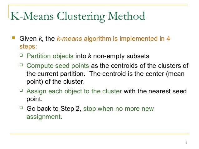 3 2 partitioning methods
