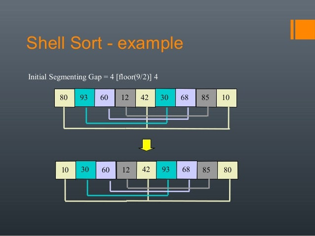 Data structure & algorithms shell sort in data structure.