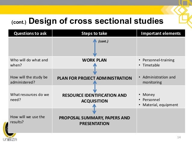 definition of cross sectional study pdf