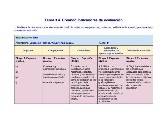 Tarea3.4.Creandoindicadoresdeevaluación. 1. Establecer la relación entre los elementos del currículo: objetivos, comp...