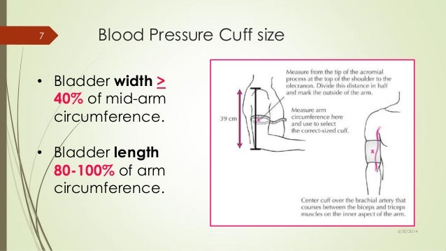 hypertension blood pressure measurements A blood pressure reading, given in millimeters of mercury (mm hg), has two  numbers the first, or upper, number measures the pressure in your.