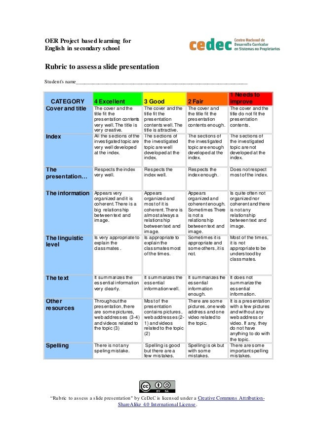 "OER Project based learning for English in secondary school ""Rubric to assess a slide presentation"" by CeDeC is licensed un..."