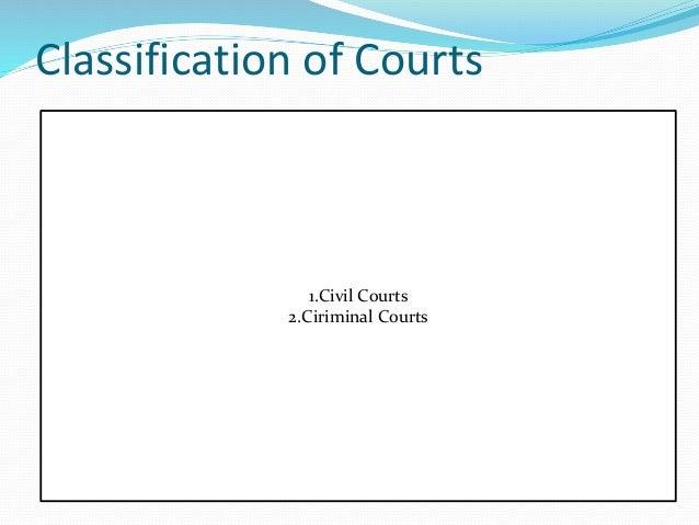 civil procedure code in marathi