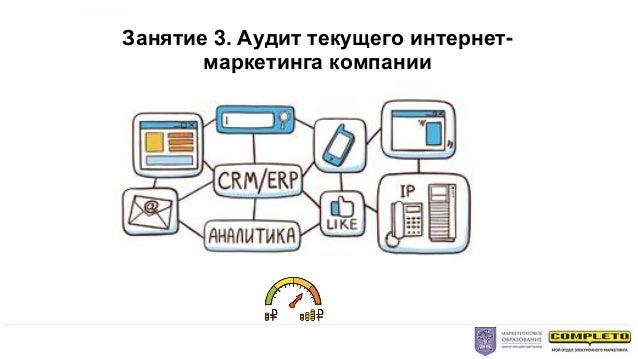 Занятие 3. Аудит текущего интернет- маркетинга компании