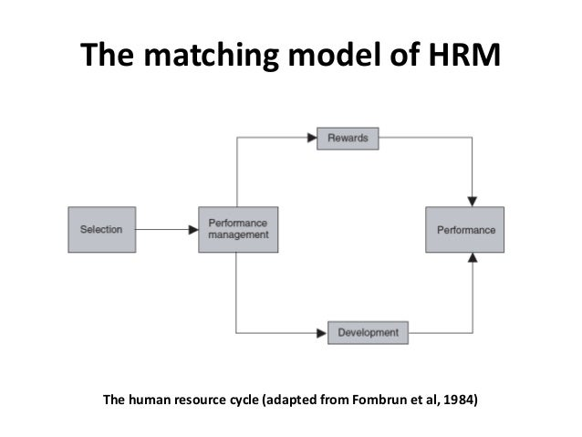 the main models about strategy of hr essay Image via wikipedia if you've read this blog before, you already know we can't  say enough about how important strategic plans are to a.