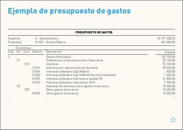 Entendre els pressupostos for Presupuesto para una alberca