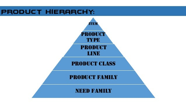what is the best way a company can build and manage its product mix and product lines A well-written company profile is an effective way to introduce the business to  from which the best one can be chosen to meet the  company profile examples.