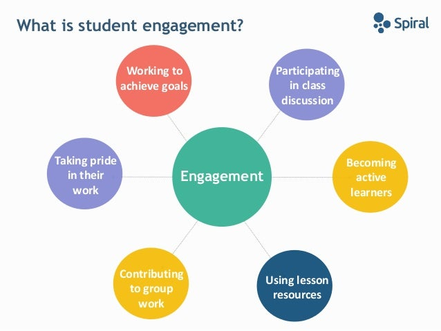Maximizing Engagement Levels In The Classroom
