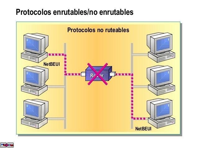 Protocolos ruteables TCP/IP TCP/IP RouterRouter Protocolos no ruteables NetBEUI NetBEUI RouterRouter Protocolos enrutables...