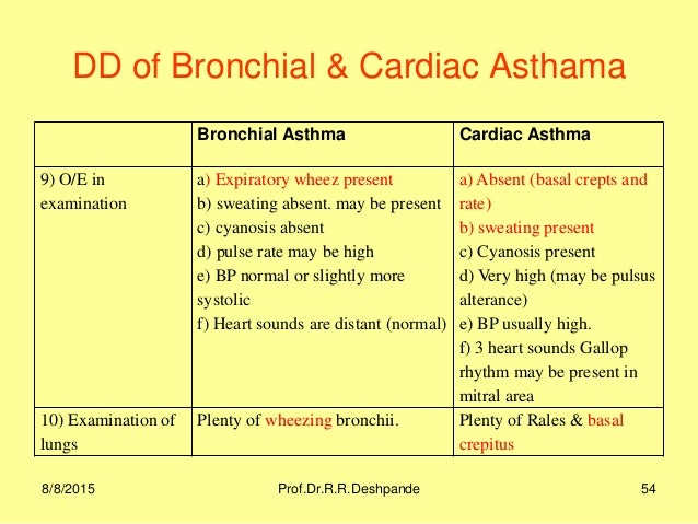 difference between asthma and copd pdf