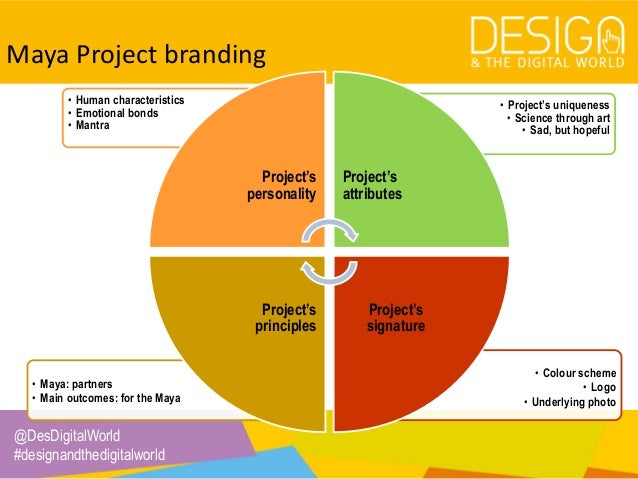 3. Visual branding: How to make your project recognisable The Maya Project example Slide 3