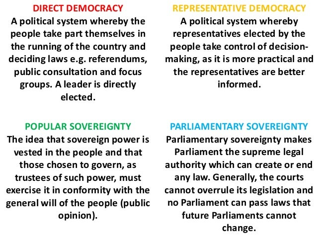 Indirect democracy