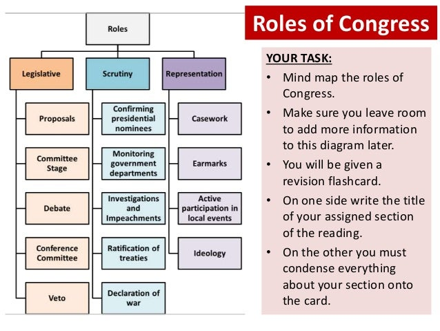 functions congress The bicameral structure of congress was designed to enable the legislative body and its members to perform certain functions for the political system.