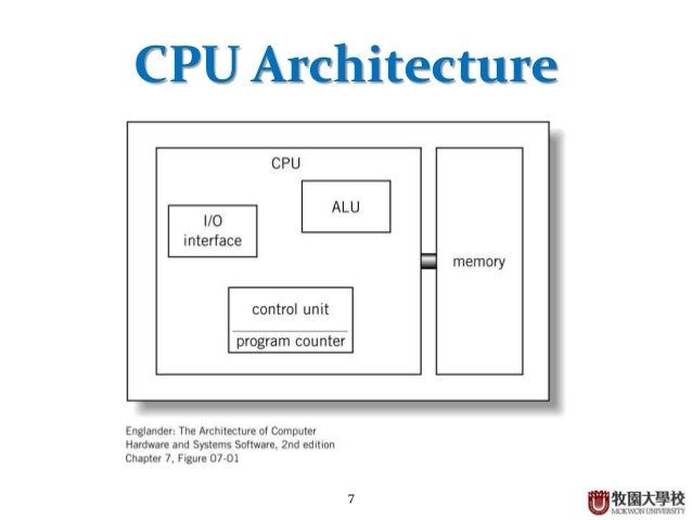 basic computer architectureSimple Cpu Architecture Diagram #7