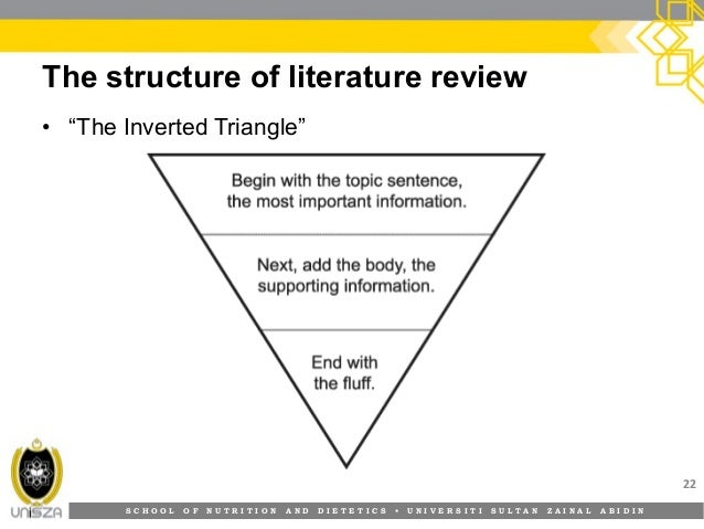 Relationship between literature review and research questions