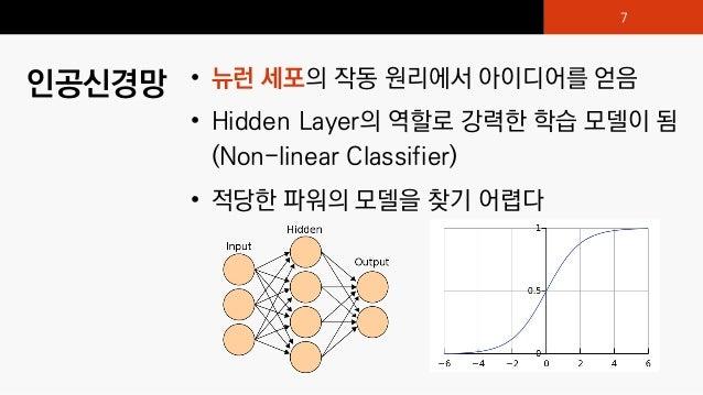 인공신경망 • 뉴런 세포의 작동 원리에서 아이디어를 얻음 • Hidden Layer의 역할로 강력한 학습 모델이 됨 (Non-linear Classifier) • 적당한 파워의 모델을 찾기 어렵다 7