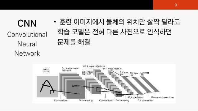 CNN Convolutional Neural Network • 훈련 이미지에서 물체의 위치만 살짝 달라도 학습 모델은 전혀 다른 사진으로 인식하던 문제를 해결 9