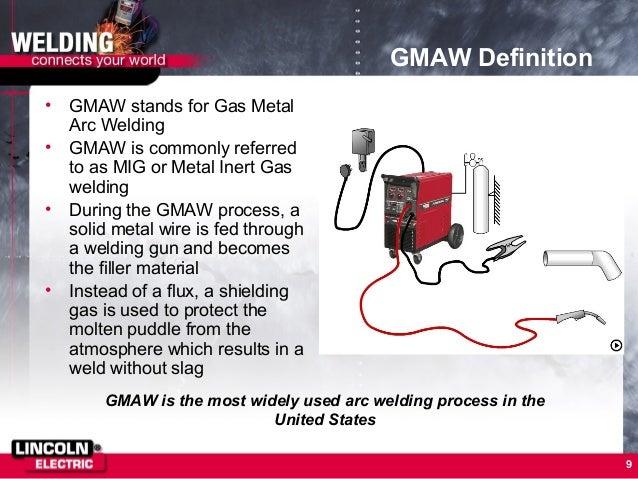 Lesson 2: MIG welding explained