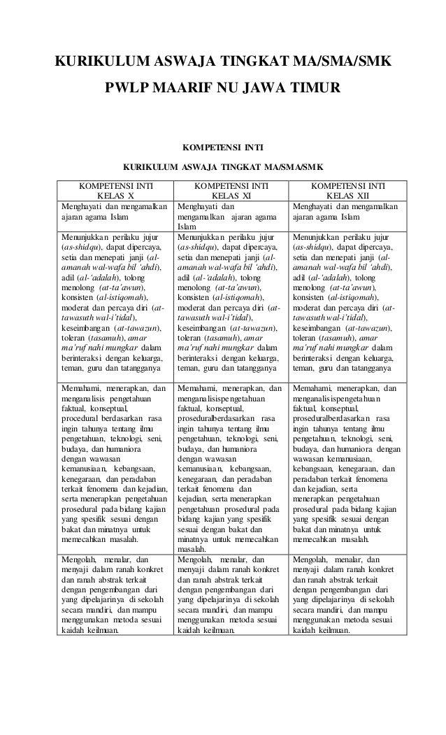 KURIKULUM ASWAJA TINGKAT MA/SMA/SMK PWLP MAARIF NU JAWA TIMUR KOMPETENSI INTI KURIKULUM ASWAJA TINGKAT MA/SMA/SMK KOMPETEN...