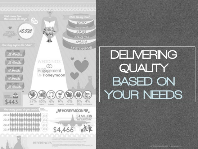 DELIVERING QUALITY BASED ON YOUR NEEDS PHOTOCREDIT: ILLUSTRATION BY JILLIAN GALARZA