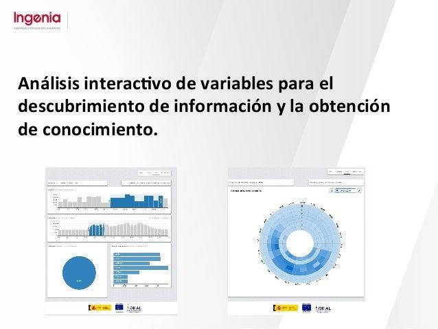 Presentación de Ingenia en Habitec. 26 de enero 2016
