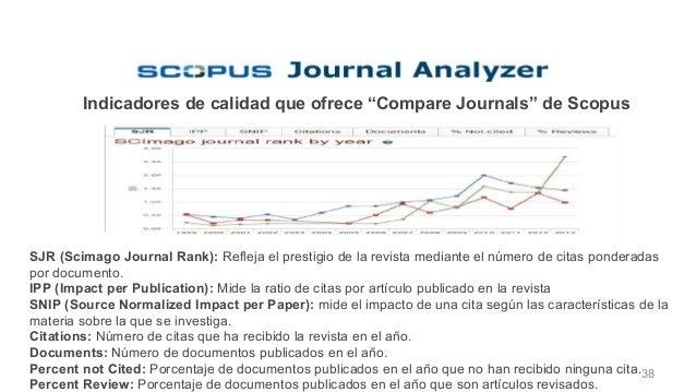 """Preselección de la revistaIndicadores de calidad que ofrece """"Compare Journals"""" de Scopus SJR (Scimago Journal Rank): Refle..."""