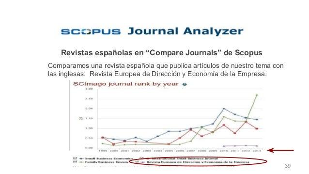 """Preselección de la revista Revistas españolas en """"Compare Journals"""" de Scopus Comparamos una revista española que publica ..."""