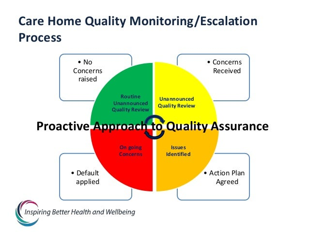 How We Are Making A Difference Care Home Quality Assurance