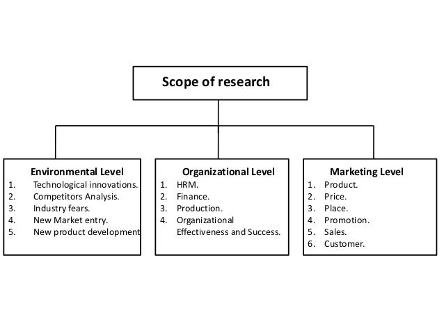 scope of research methodology In survey research, independent and dependent variables are used to define the scope of study, but cannot be explicitly controlled by the researcher before conducting the survey,  fundamentals of survey research methodology.