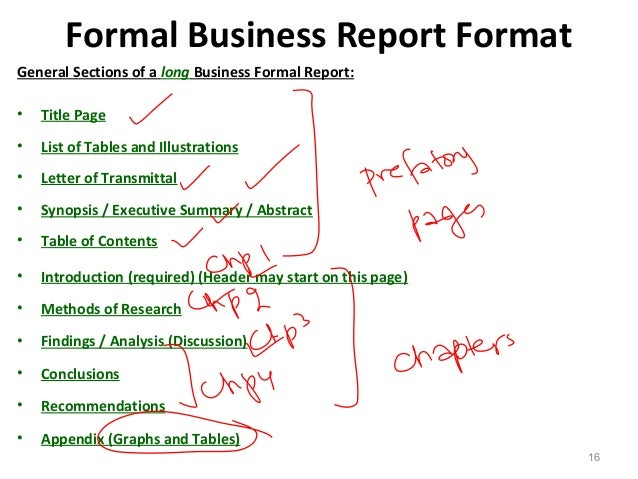 Doc12851660 Formal Business Report Sample – Sample Formal Business Report