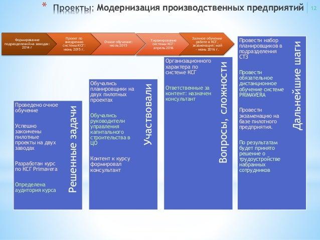 12 Участвовали Вопросы,сложности Решенныезадачи Дальнейшиешаги Провести набор планировщиков в подразделения СТЗ Провести о...