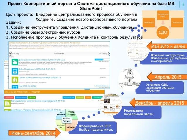 6Проект Корпоративный портал и Система дистанционного обучения на базе MS SharePoint Формирование RFP. Выбор подрядчиков. ...