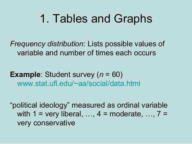 3. descriptive statistics Slide 2