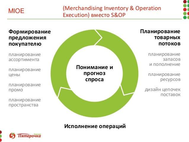 (Merchandising Inventory & Operation Execution) вместо S&OP Формирование предложения покупателю планирование ассортимента ...